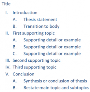 Different Parts Of Research Paper